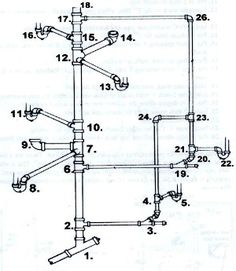 Wiring Electric Cooker Diagram besides Plumbing in addition  on help pipe install planning