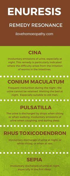 Homeopathy treatment of Enuresis