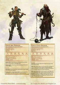 Two homebrew dnd pirates Dungeons And Dragons 5e, Dungeons And Dragons Characters, Dungeons And Dragons Homebrew, Dnd Characters, Dnd Stats, Sea Pirates, Pen & Paper, Dnd Races, Dnd Classes