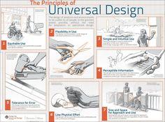 The Principles of #universaldesign