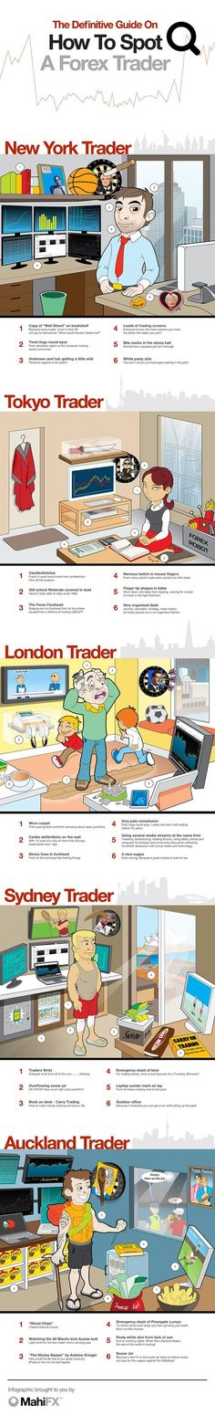 How To Spot a Forex Trader? — MahiFX #forextrading #infographic