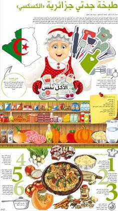 http://www.emaratyah.ae/7131.html طبخة جدتي جزائرية (الكسكسي )