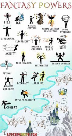 Creative Writing Prompts, Book Writing Tips, Writing Words, Writing Help, Writing Skills, Writing Fantasy, Fantasy Story, Fantasy World, Magia Elemental