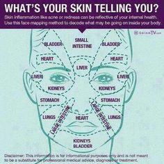 What your skin is telling you?