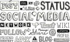 Salesforce: Social Media Text