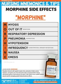 "Morphine Side Effects: ""MORPHINE"" Nursing Mnemonics and Tips: http://nurseslabs.com/pharmacology-nursing-mnemonics-tips/"