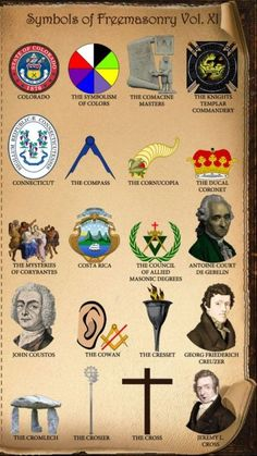 Knowledge is power! Install 'Symbols of Freemasonry I-XI'. Start learning about the Symbols and of the Craft! Masonic Art, Masonic Lodge, Occult Symbols, Masonic Symbols, Public Domain Books, Cultura General, Symbols And Meanings, Mystique, Freemasonry
