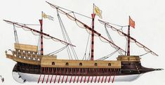 First Fleet, Frank Morrison, Renaissance Era, Sailing Ships, Sailing Boat, Wooden Ship, Model Ships, Tall Ships, Battleship