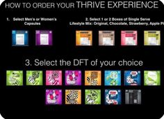 Who knew that opening the first packet of capsules would forever change my life!  I feel energized and I am happier than I have ever been (because feeling great changes everything about your day)!  Allow your body to experience how it is supposed to feel. HAPPY, HAPPY TUESDAY!!!!!   #thrivinwithgigi #3simplesteps #8weekthriveexperince #thriverforlife