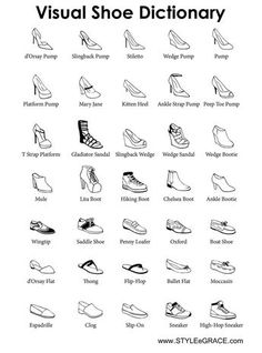 "Visual Glossaries (for Her): Backpacks / Bags / Bra Types / Hats / Belt knots / Coats / Collars / Darts / Dress Shapes /. Source by amhuppy typespahpullmountinsmajesti: "" fashioninfographics: "" Visual Shoe Dictionary More Visual Glossaries (fa""VisSD Fashion Terminology, Fashion Terms, Fashion Design Drawings, Fashion Sketches, Fashion Design Sketchbook, Shoe Sketches, Fashion Illustration Dresses, Fashion Illustrations, Kleidung Design"