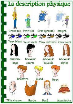 """.la description physique - french learning But wait, aren't brunette's calls """"Brun(e)""""?"""