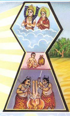 Analogisme - Jain universe - Jambudvipa — Wikipédia