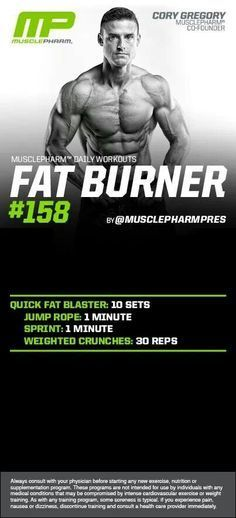 MusclePharm Fat Burner#158
