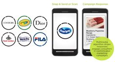 Branded SnapTags - Using your brand logo to connect to consumers.