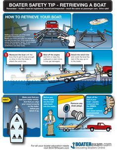 This is our last infographic post for this series! Sure, the water is fun, but you have to come out eventually. Here are some tips on how to quickly and efficiently get your boat out of the water.