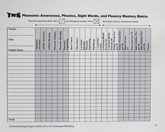 it skill gap analysis template - Google Search | frank ...