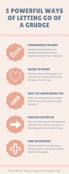 Ways of Letting Go of a Grudge