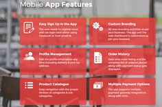Cygneto Mobile Ordering Features. For more details http://bit.ly/2aKQ4qQ