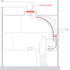 Hiroyuki Ogawa Architects has created a smoking room that is designed to never be smoky inside