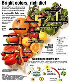 Colores intensos, alimentos antioxidantes y ricos
