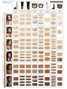 Guía de maquillaje según tu tono de piel