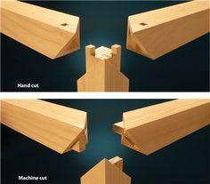 2 Ways to Cut a 3-Way Miter - Popular Woodworking Magazine