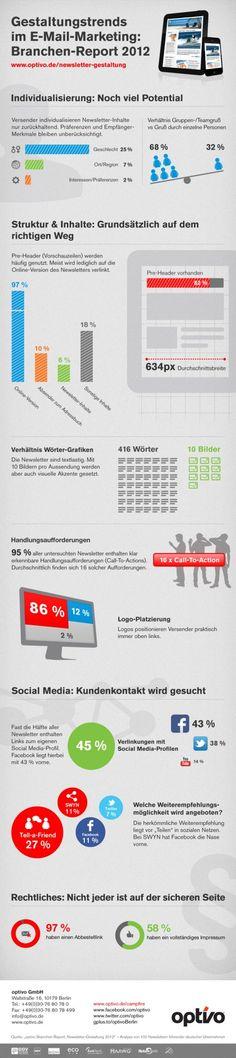 Gestaltungstrends im E-Mail-Marketing #Infografik
