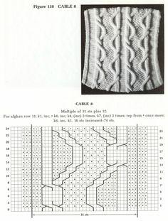 если узор вязание спицами араны кажд