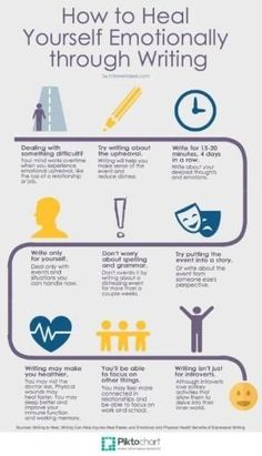 Psychology infographic and charts Psychology : How to Heal Yourself Emotionally through Writing {Infographic}. Infographic Description Psychology : How Infp, Creative Writing, Writing Tips, Writing Prompts, Writing Desk, Writing Editor, Writing Challenge, Writing Art, Academic Writing
