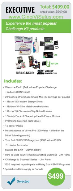Become a ViSalus Distributor – Challenge Promoter Http://HotSpringsChallenge.myvi.net