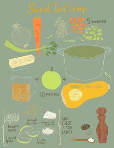 Recipe illustration! #illustration #food #recipe