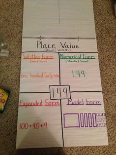 Place value Written form Expanded form Numerical form // modify for 5th gr. (standard, word, expanded, powers of ten)