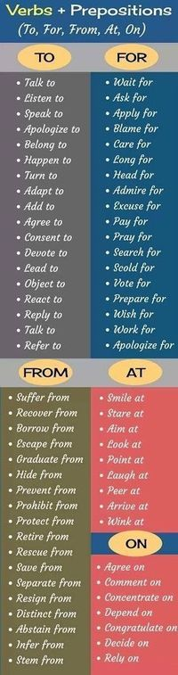 Verbs + prepositions #english #grammar