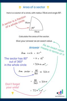 Area of a sector summary. Add to your board to help revise it. Includes worked example showing all the steps. Gcse Maths Revision, Maths Exam, Revision Notes, Math Worksheets, Math Resources, Igcse Maths, Gre Math, Circle Math, Math Quotes