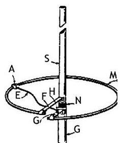 Antena Vertical para 27 mhz