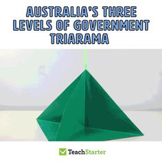 Australian government activity for kids - three levels of government triarama