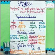 Angles Anchor Chart.  We made this over the course of three days to learn the types of angles, how to measure angles, and what to do with missing angle measures!