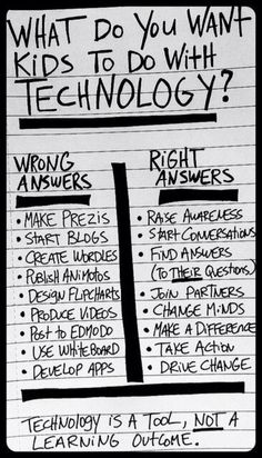 Love this-- technology is a tool, not a learning outcome.