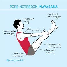 Your Epic Abs Pose: Paripurna Navasana | Jason Crandell Vinyasa Yoga Method