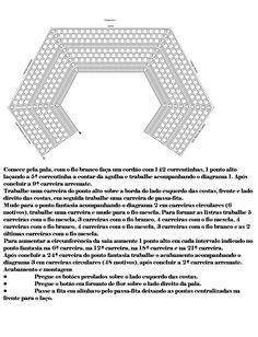 PAP: gráfico da pala do vestidinho