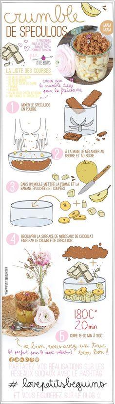 Crumble Speculoos - Recette - Gourmandise - Petits Béguins