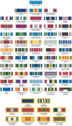 US Army Ribbons - Honour Our Military, Honour Our Veterans . Military Ranks, Military Insignia, Military Service, Army Ranks, Airforce Ranks, Navy Officer Ranks, Military Terms, Military Honors, Airforce Wife