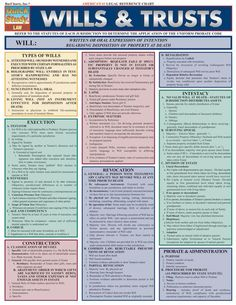 Wills & Trusts, EDUCATİON, This guides gives you an overview of the will & trust structures. It is a great tool for law students or anyone looking to gain knowledge on th. Funeral Planning Checklist, Family Emergency Binder, Planners, When Someone Dies, Last Will And Testament, After Life, Paralegal, Life Plan, Life Organization