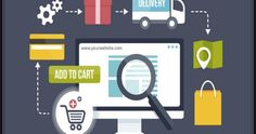 Ads2020-  How to Open an Ecommerce Store - 7 Steps Online Business Guide #advertising