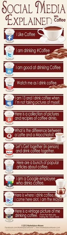 Social Media Explained through Coffee