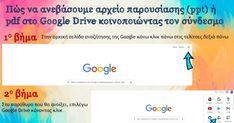 δραστηριότητες για το νηπιαγωγείοεκπαιδευτικό υλικό για το νηπιαγωγείο Google Drive, Technology, Tech, Tecnologia
