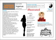 expressing your truth closet: Ingenue