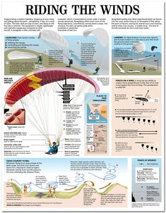 Glider and Paramotor Training - Alex Strewart Tai Chi, Outdoor Reisen, Rock Climbing Gear, Hang Gliding, Bungee Jumping, Parasailing, Learn To Fly, Skydiving, Aircraft