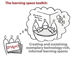 The Learning Space Tool Kit: Resource for designing and and sustaining technology-rich spaces.