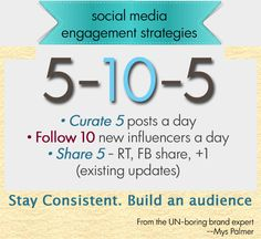 5-10-5 rule to rock social media engagement, clear and practical tips for those of us who dont know where to start. Focus is on increasing etsy traffic